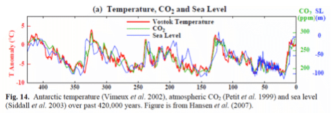 antarctic-temp-graph-blog-v2.png